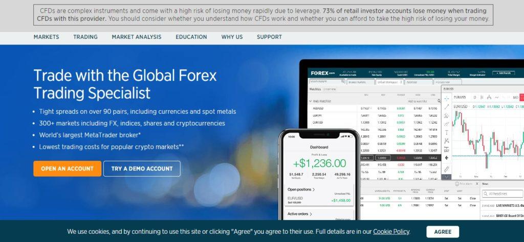 обзор брокера  forex.com